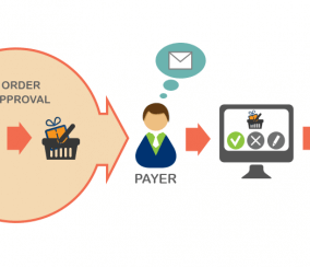 Order Approval Process – B2B Solution for Magento®
